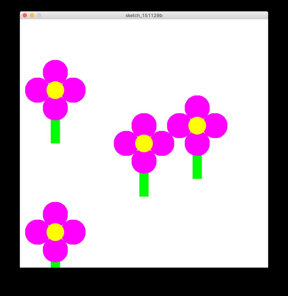 Funzioni personalizzate in Processing