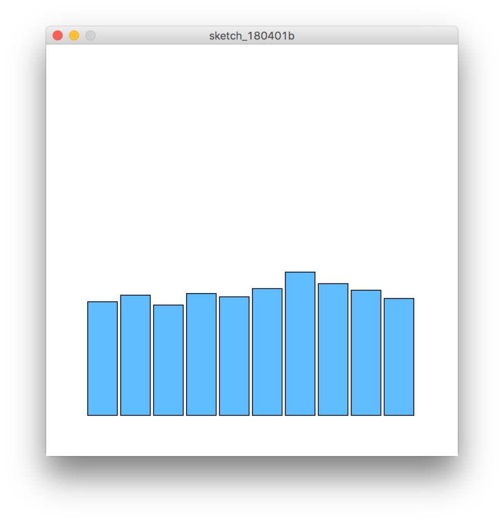 Visualizzazione di dati in Processing (grafico a barre)