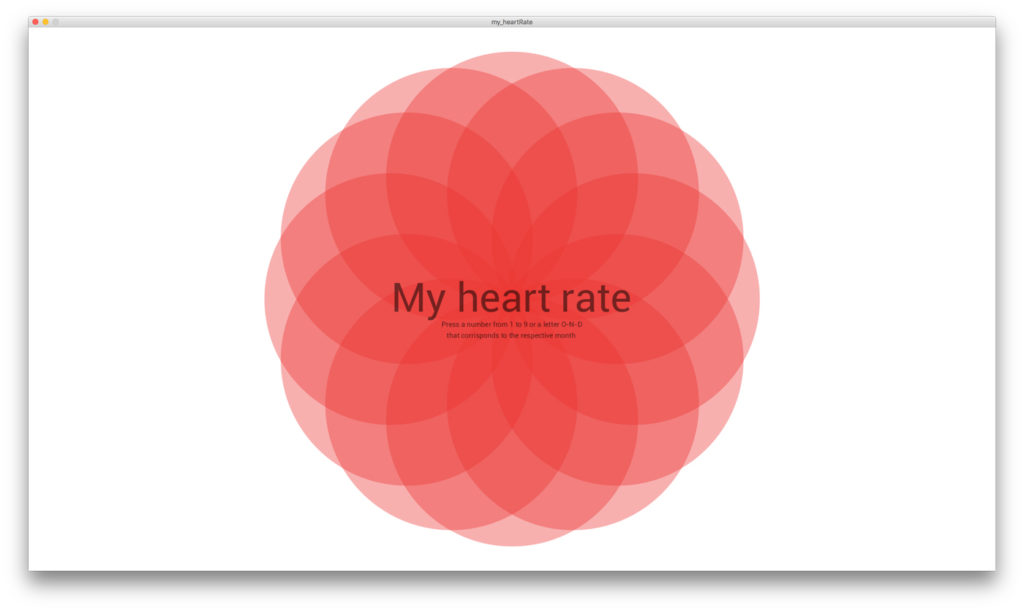 Erika Corallo, visualizzazione dati salute iOS