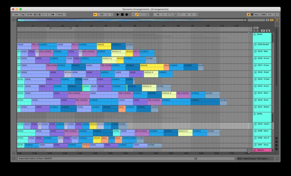 Screenshot del progetto di Ableton Live con le strutture dei brani vincitori del festival di Sanremo dal 1995 al 2020